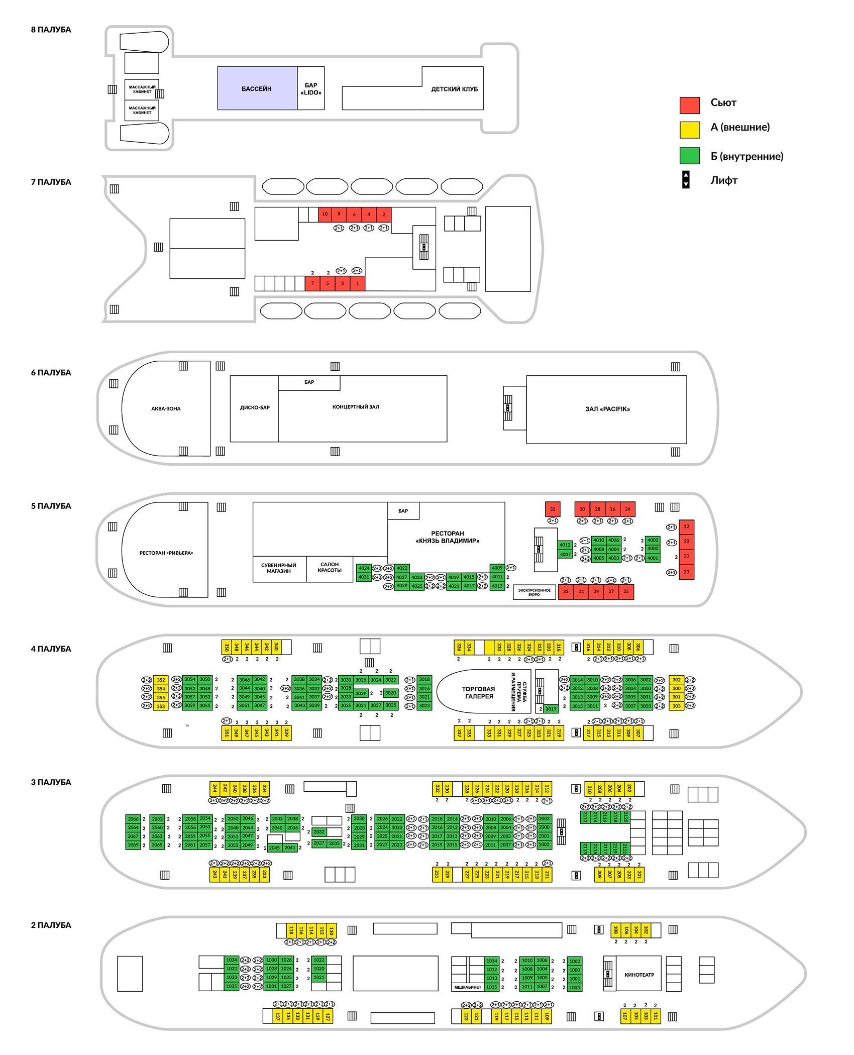 Схема лайнера «Князь Владимир»
